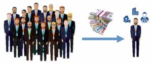 what is crowdlending
