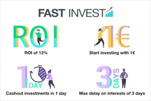 fastinvest-banner-small