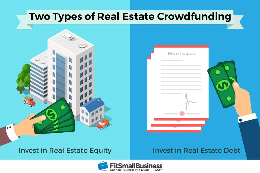 real estate crowdfunding types