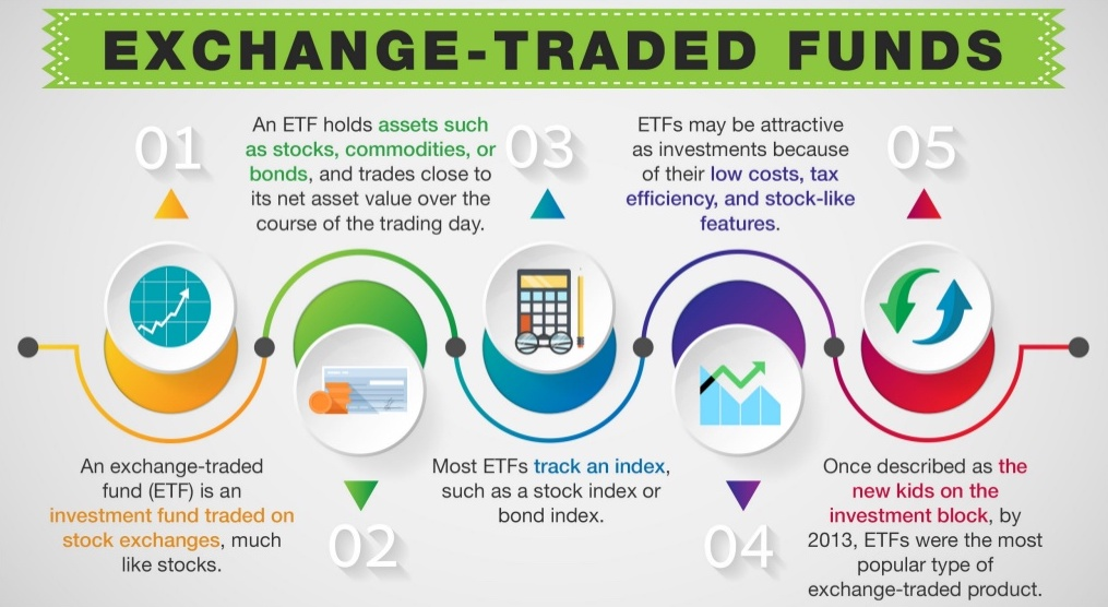 etf features