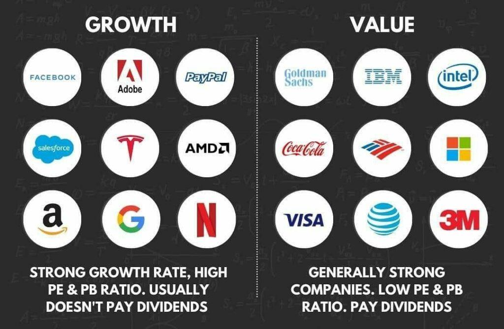 growth vs value stocks
