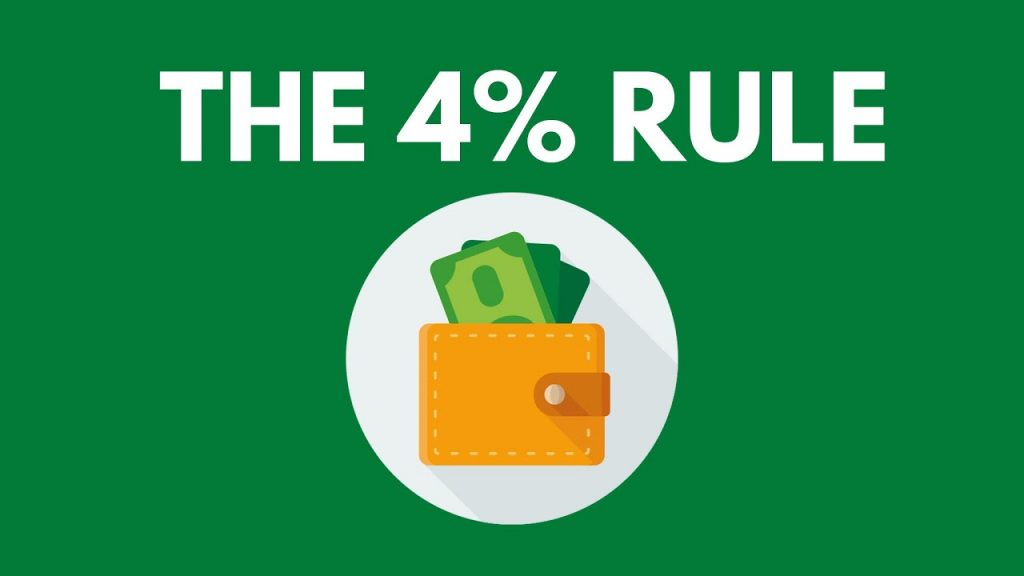 4% Rule financial independence