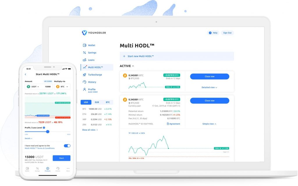 youhodler interface review