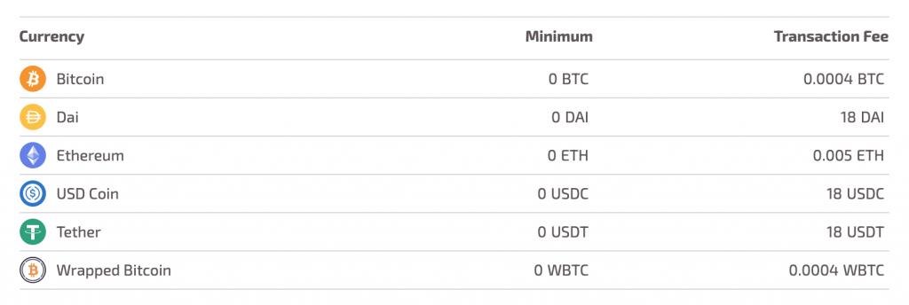 Hodlnaut fees