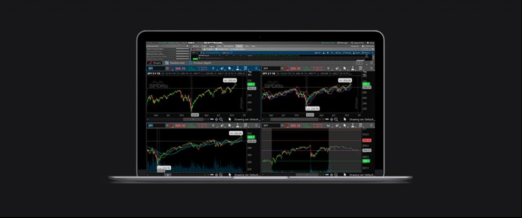 best day trading platforms