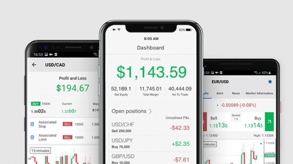 forex.com forex trading platform